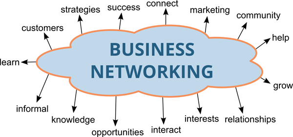 business networking Chapel Hill Durham many benefits to joining